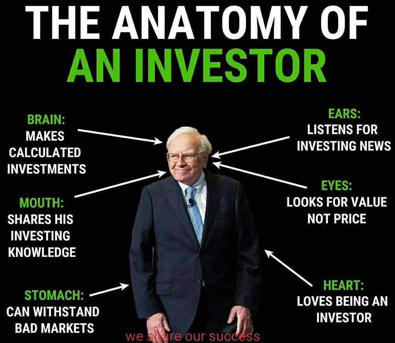 Trắc nghiệm kiến thức nhà đầu tư
