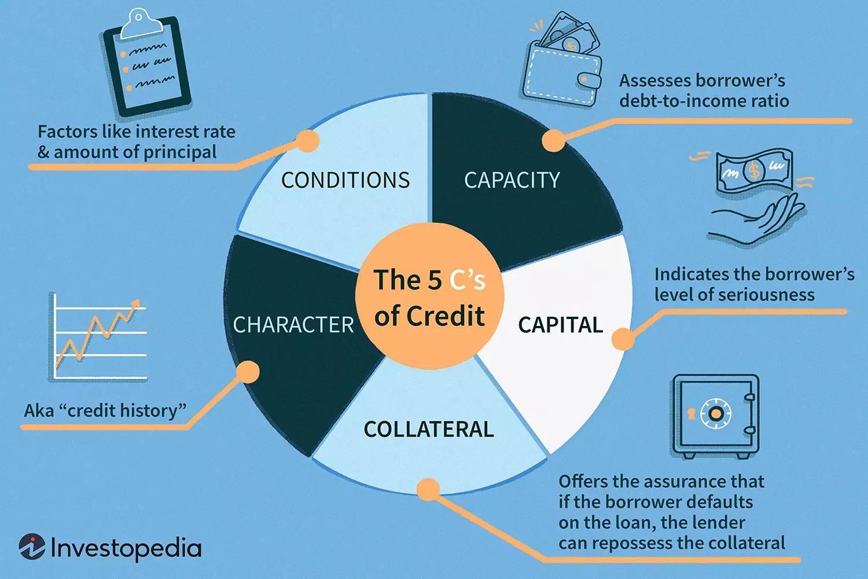 Xây dựng mô hình xếp hạng tín dụng nội bộ